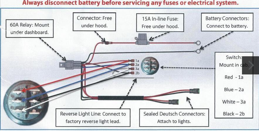 rigid light switch wiring diagram today wiring diagramwiring schematic rigid lights library wiring diagram trailer lights wiring diagram rigid industries wiring instructions wiring