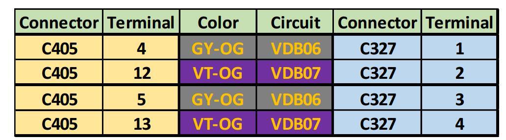 Ford F150 2015 Blind Spot Information System (BLIS) Installation Guide (8)